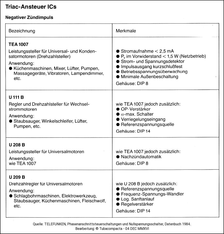 Gemütlich Mini Chopper Schaltplan Ideen - Schaltplan Serie Circuit ...