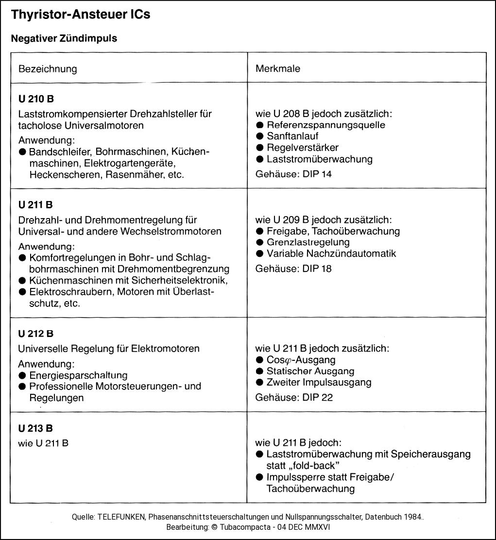 Groß Handwerker Rasenmäher Schaltplan Galerie - Der Schaltplan ...